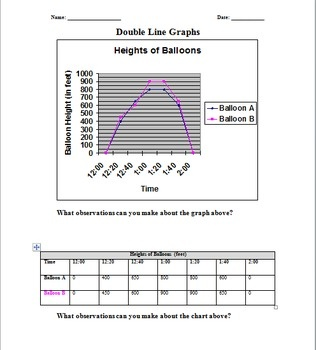 how to make a double line graph in google sheets