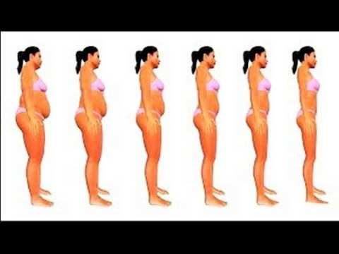 6 SECRETS TO LOSE WEIGHT SUCCESSFULLY 6 SECRETS TO LOSE WEIGHT SUCCESSFULLY  Once you've shed pounds keeping it off really gets simpler with time as indicated by another investigation that subtle elements the six insider facts of fruitful long haul weight reduction.   Get Active and Stay Active  6 SECRETS TO LOSE WEIGHT SUCCESSFULLY Men and ladies who have kept the weight off report an abnormal state of physical action. The most well known type of activity is strolling trailed by cycling…