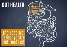 The Specific Carbohydrate Diet Food List for Gut Health