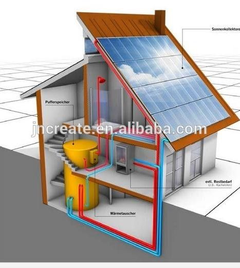 good quality Haide brand flat solar panel collector/High Efficiency Home Appliance Flat Plate Solar Collector