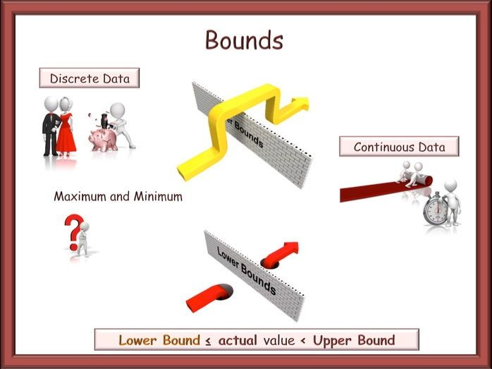 Upper and Lower Bounds - animated PowerPoint - GCSE
