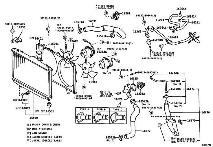 Corolla DIY: 1998 Toyota Corolla VE 1ZZFE ZZE110 Radiator