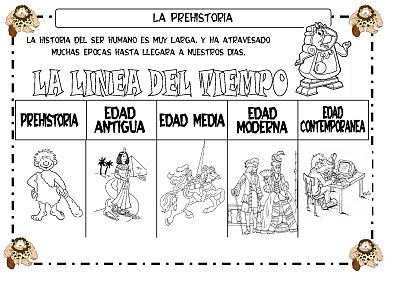 LEARNING IS FUN!: FICHAS SOBRE LA PREHISTORIA