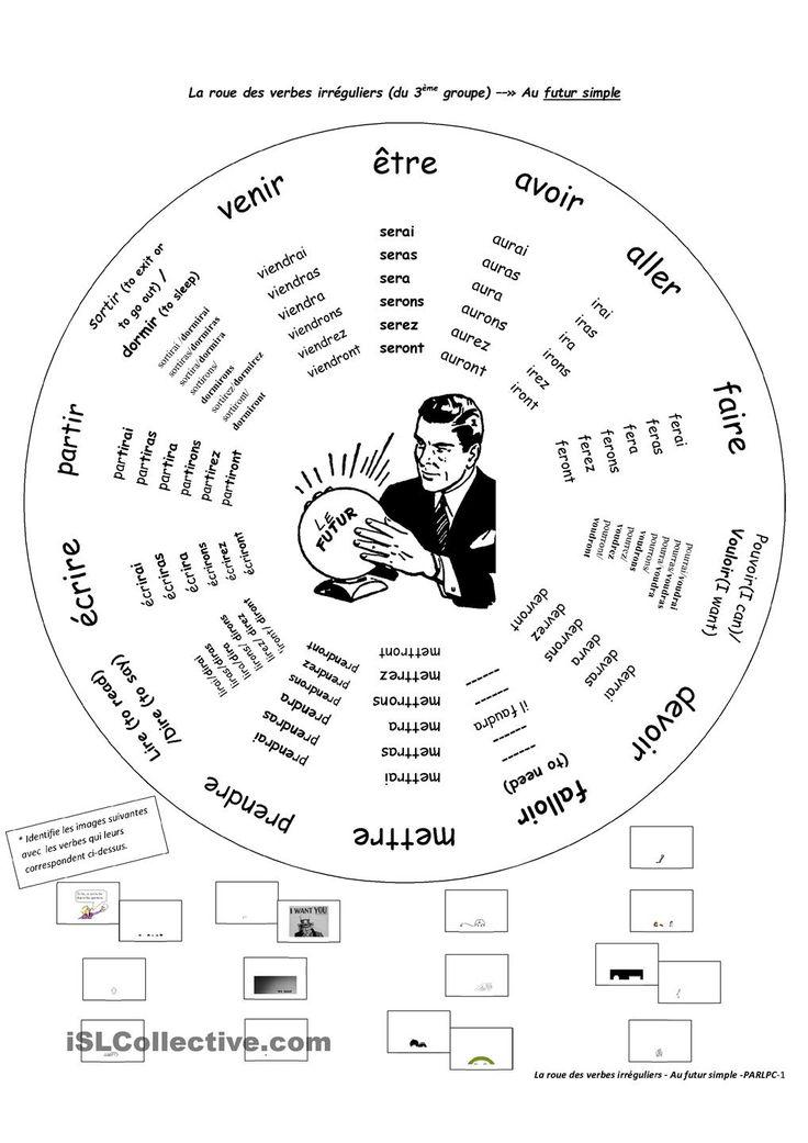 Le futur simple - roue de verbes du troisième (3e) groupe