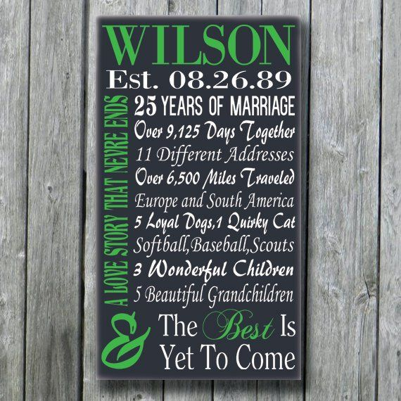 Personalized 5th 15th 25th 50th Anniversary Gift Wedding Gift