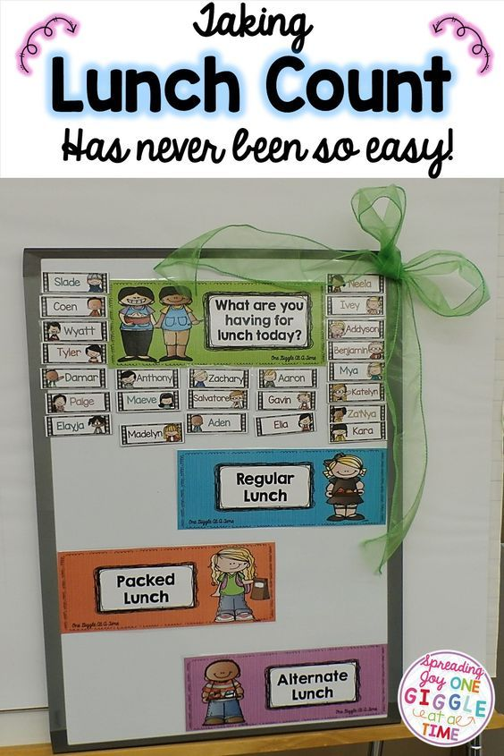This Classroom Lunch Count Display is a quick and easy way to keep track of student lunch choices in the mornings! I attach mine to magnets and use it on a 24 X 36 dry erase board. This makes it portable so that I can be using the Smartboard and/or the classroom whiteboard at the same time that students are checking in!