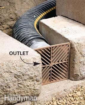 140 best images about water problem on pinterest for French drain collection box