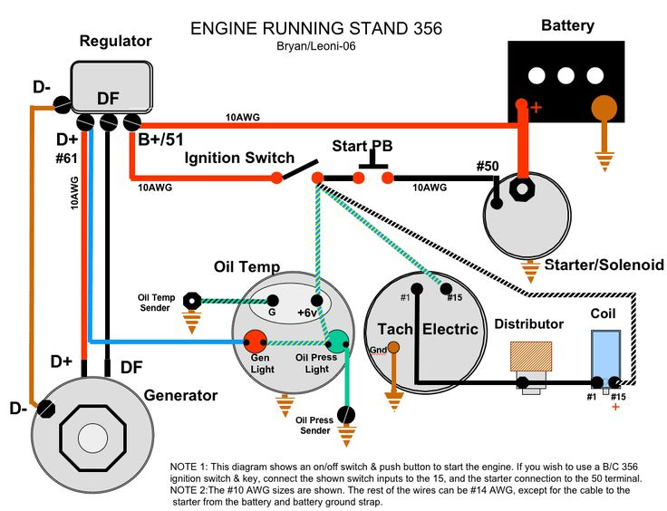Stand Designs Quiz : Best images about engine test stands diy on pinterest