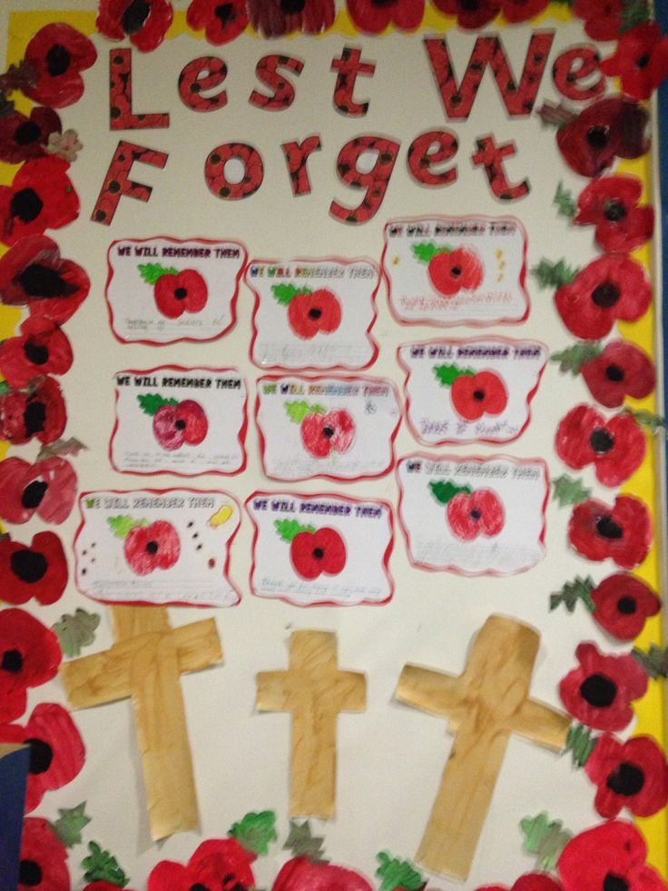 Rememberance Day - Lest We Forget