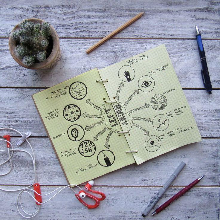 Хорошая вещь должна не только радовать глаз но и приносить пользу! Наши блокноты вы можете использовать в любом месте и вам будет удобно благодаря твердой обложке! . . . . . #handmade #ручнаяработа #скетчбук #блокнот #skecthbook #original #wood #дерево#handcrafted#продажа#чтоподарить#идеяподарка