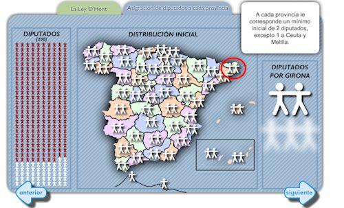 Ley D´Hont | Rincón didáctico de Ciencias Sociales