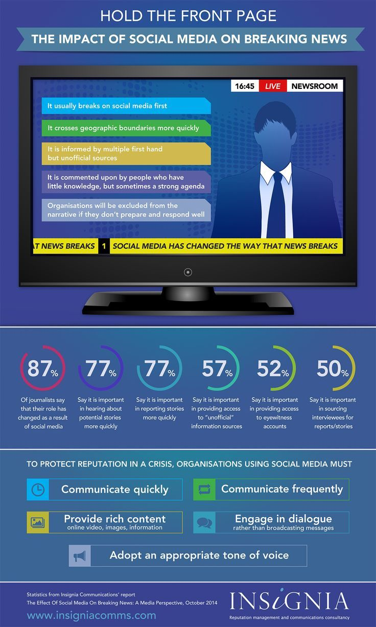 Insignia Comms Impact of Social Media on Breaking News infographic