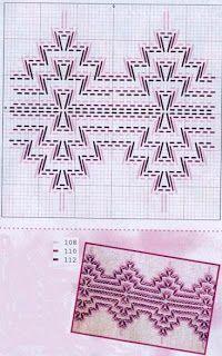 Patrones Punto de Cruz: punto yugoslavo | Swedish Huck Embroidery | P…