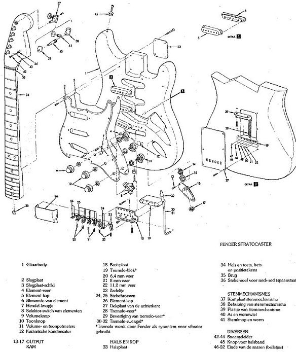 From the Dept of Didn't Know That  Leo Fender Couldn't Play Guitar – Anita's Notebook