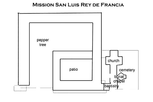 Quick Guide to Mission San Luis Rey de Francia: for Visitors and Students: Mission San Luis Rey Layout, Floor Plan, Buildings and Grounds