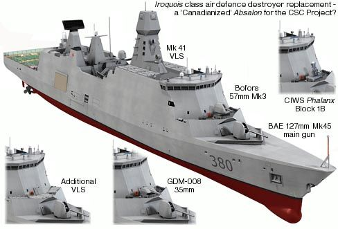 Proposed Royal Canadian Navy DDH based on Absalon
