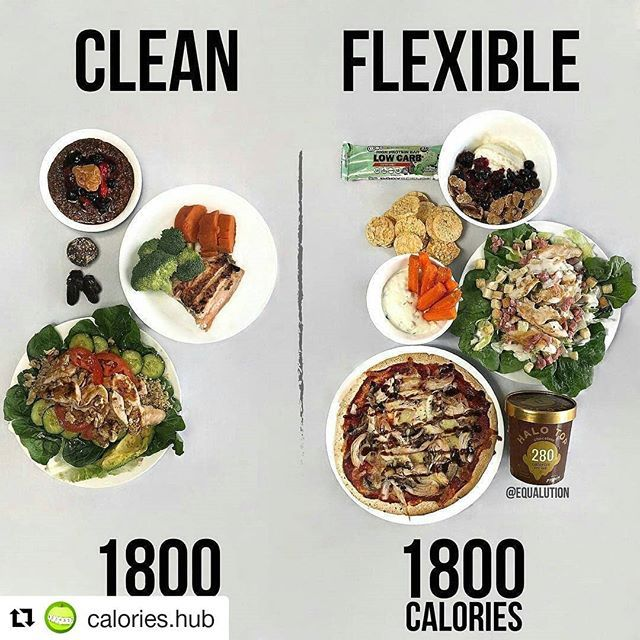 Repost Calories Hub Get Repost Clean Vs Flexible Flexible Dieting Has Received Healthy Snacks Recipes Healthy Nutritional Recipes Healthy Recipes Clean