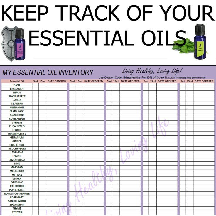 Printable Essential Oil Use Charts Www Picswe Com