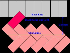 great explanation of how to lay a herringbone brick pattern.