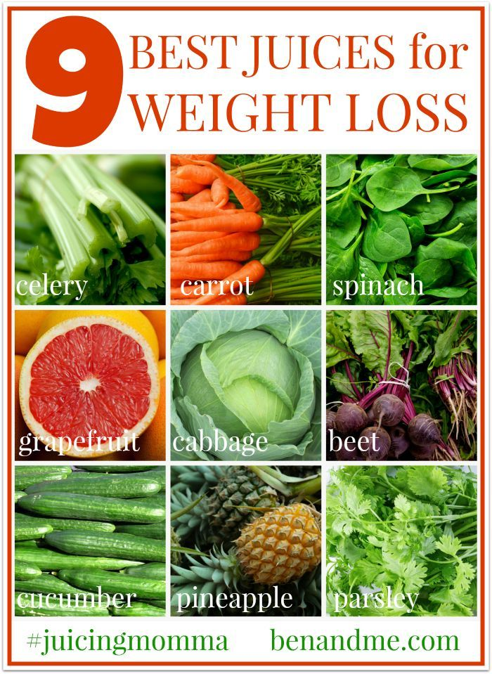 9 Best Juices for Weight Loss -- Here are 9 of the best fruits and vegetables to include in your juices for weight loss and reduction of inflammation. #juicingmomma