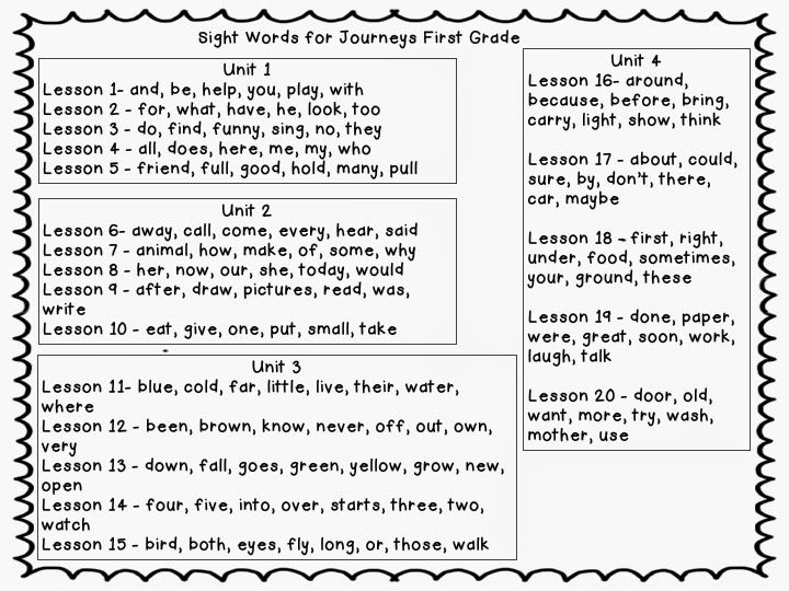 Number Names Worksheets vocabulary lessons for kindergarten : 1000+ images about Journeys Reading Series on Pinterest