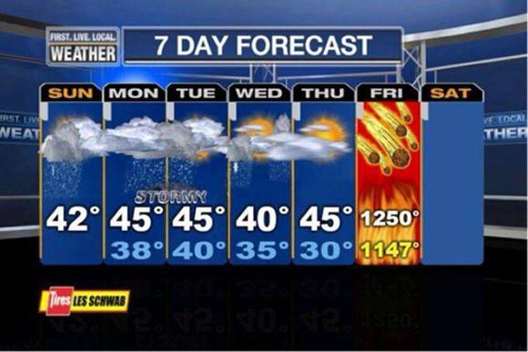FOTOFUN – Previsão do tempo para 21 de Dezembro de 2012