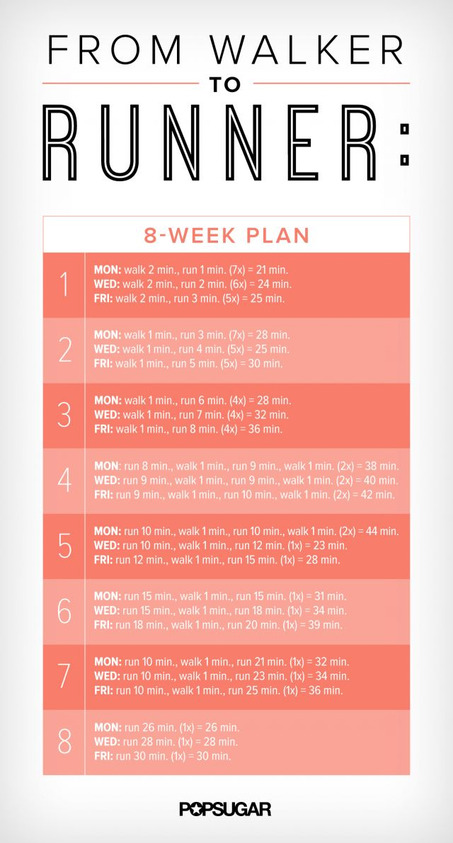 Van wandelen naar joggen in 8 weken (Flair.be)