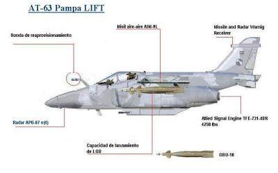 Desarrollo del avión IA-63 Pampa Fase III - Friki.net