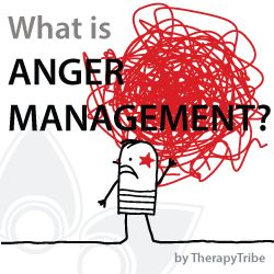 health article on anger management