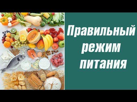 Правильний режим харчування - як дотримуватись
