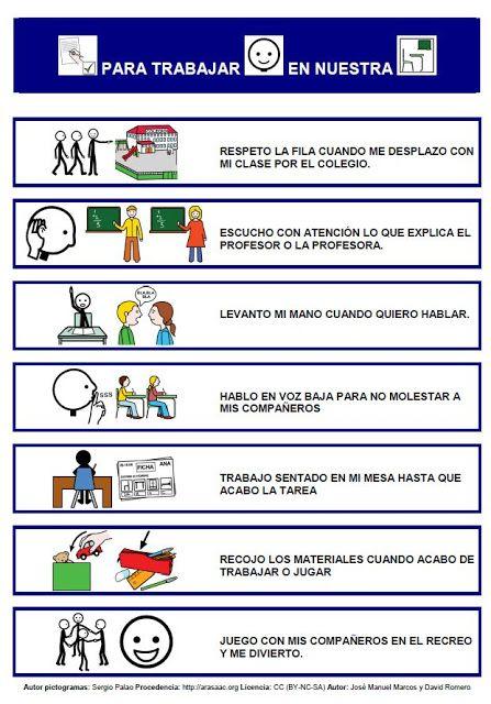 """Tablero de comunicación aumentativa con pictogramas de ARASAAC: """"Consejos para…"""