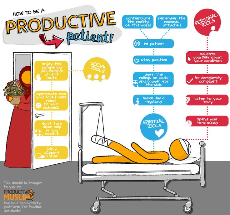 Doodle of the Month: How to be a Productive Patient - Productive Muslim