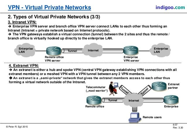 591d822299142e8e5fed8dd710d438de - What Are The Different Vpn Protocols