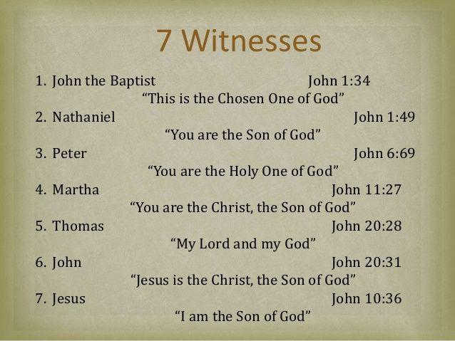 Gospel of John Introduction