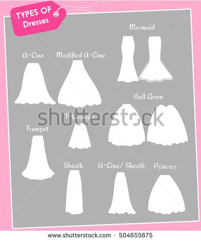Types of wedding and ball dresses, dress silhouettes, bride,    a-line, art, ball, body, body-con, boutique, bridal, bride, choose, clothes, clothing, collection, composition, design, dress, elegance, elegant, fashion, female, figure, glamour, gown, illustration, isolated, lady, length, long, luxury, mannequin, mermaid, modern, perfect, princess, retro, set, sheath, shopping, silhouette, style, trumpet, type, vector, vintage, wear, wedding, white, woman