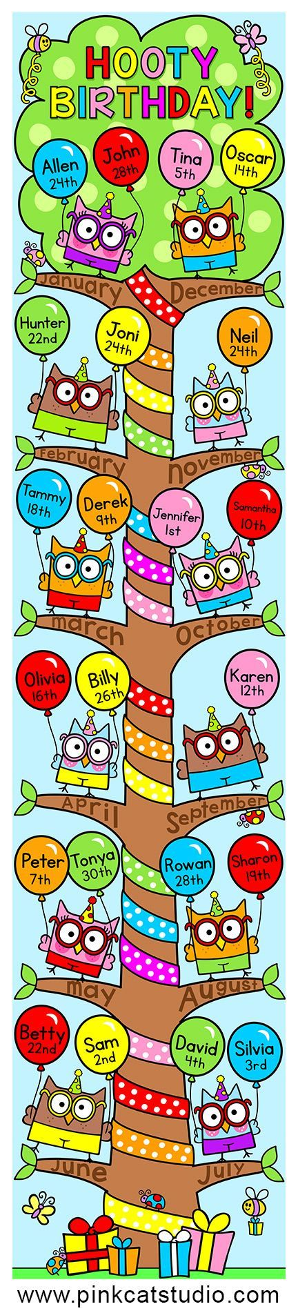 owl themed classroom ideas | owl theme birthday board will look fantastic on your classroom ...