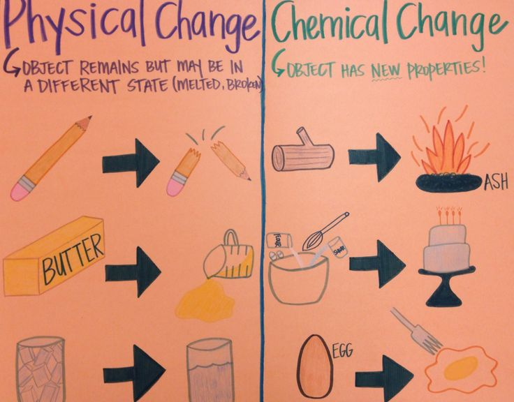 matter anchor chart  physical vs  chemical changes