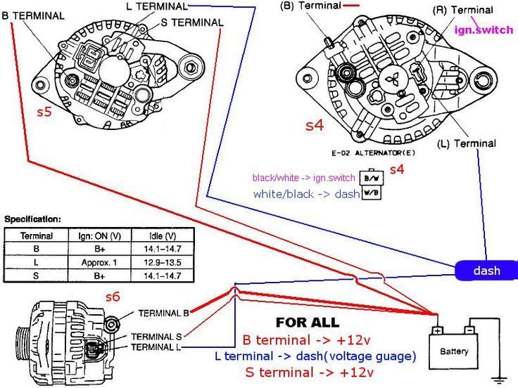 591ff7a25d9e06d55fee20a69a840316 terminal taurus alternator wiring help!!! rx7club com rx7 turbo ii pinterest Ford 3 Wire Alternator Diagram at gsmx.co