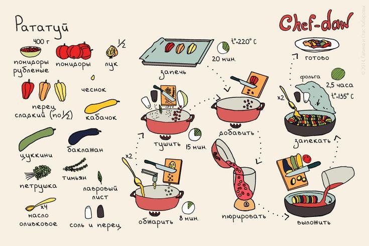 chef_daw_ratatui