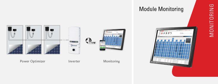 Solar Edge System Monitoring