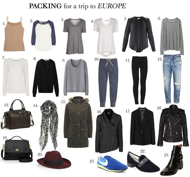 how to pack the perfect suitcase for a trip to Europe