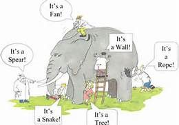 POINT OF VIEW~  Great way to introduce this skill using the different perspectives of people describing an elephant.