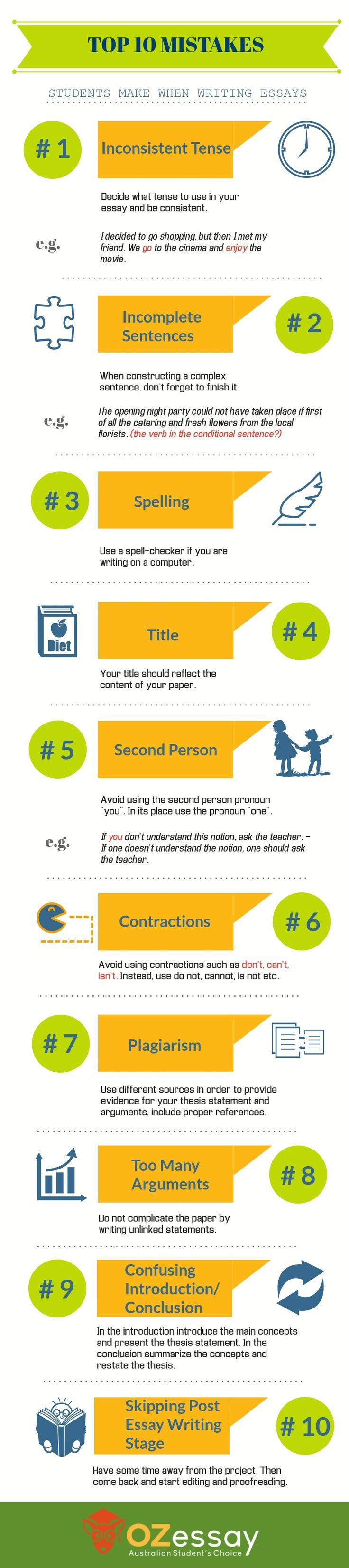 Top Thesis Writing Site Audits Meanings Of Emojis - Performance professional