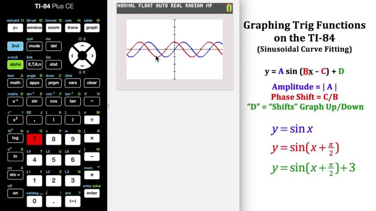 34 Best Ti 84 Graphing Calculator Tutorials Activities Graph and Velocity Download Free Graph and Velocity [gmss941.online]