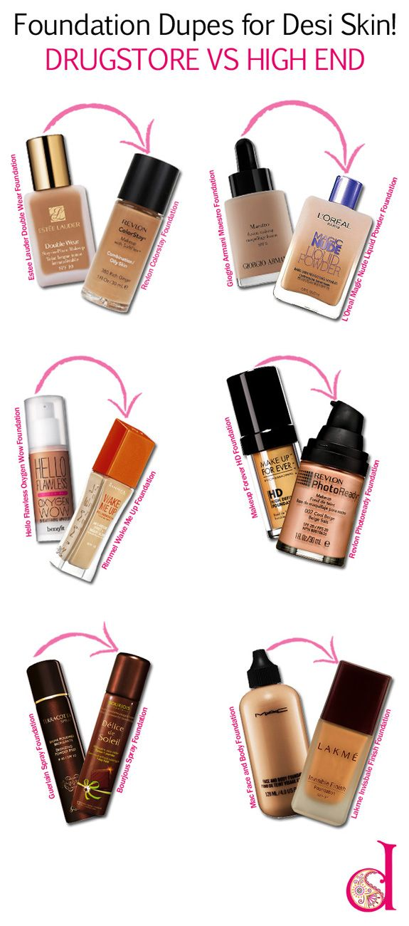 Drugstore vs High-end foundation for olive skin tone