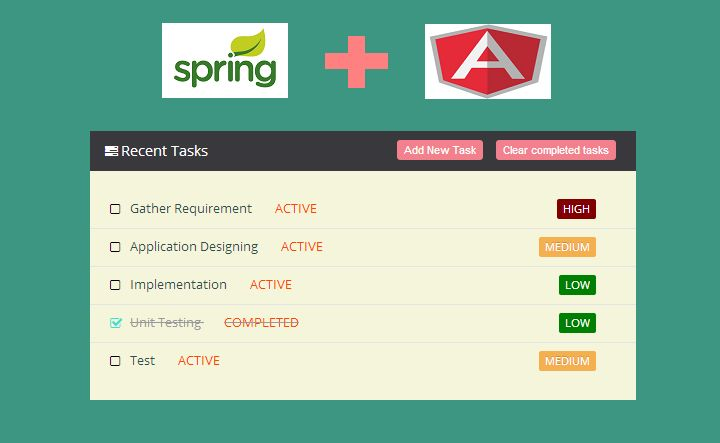 CRUD using Spring MVC 4.0 RESTful Web Services and AngularJS | ProgrammingFree
