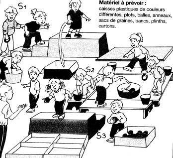 physique pour les nuls pdf