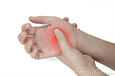 Femal hand Injury