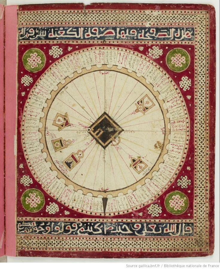 Kaaba-Kabe,  Portulan de la mer Méditerranée, par ʿAlî ibn Aḥmad ibn Moḥammad al-Scharqî, de Sfax (الصفاقسى), en Tunisie, 1551, Gallica, BnF