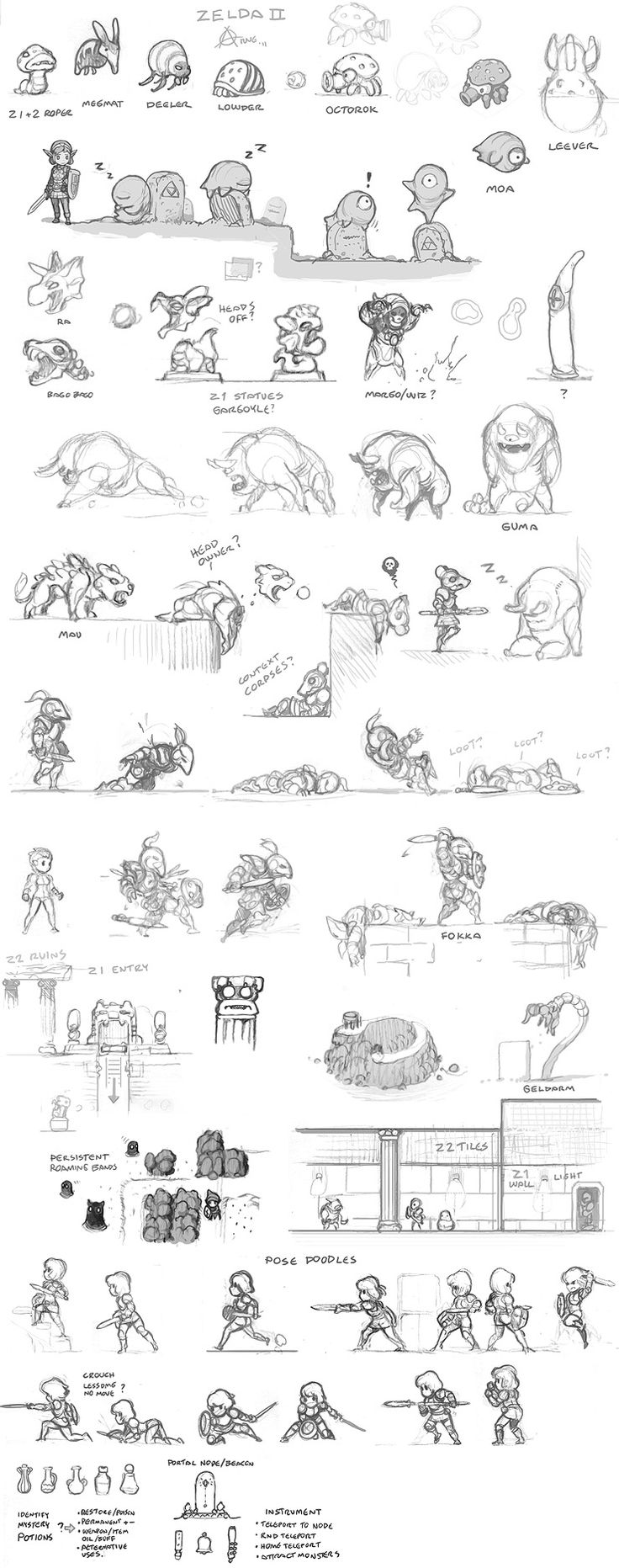 Best Character Animation Images On Pinterest Character Design - Character design document